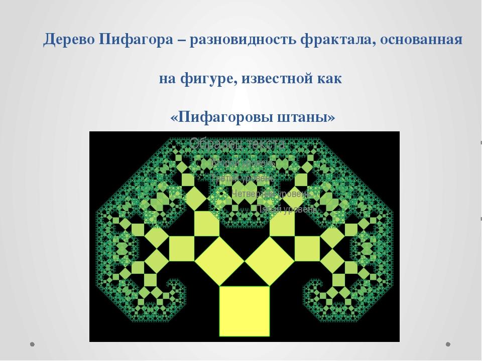 Дерево Пифагора – разновидность фрактала, основанная на фигуре, известной как...