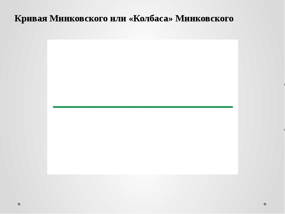 Кривая Минковского или «Колбаса» Минковского