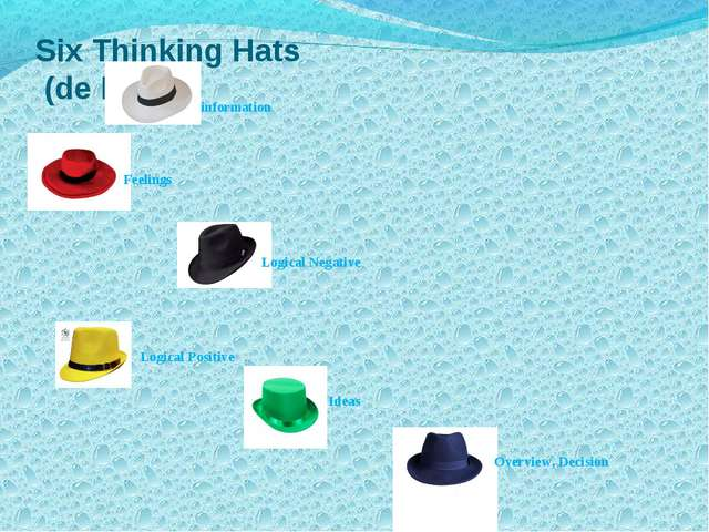 Six Thinking Hats (de Bono) information Feelings Logical Negative Logical Pos...