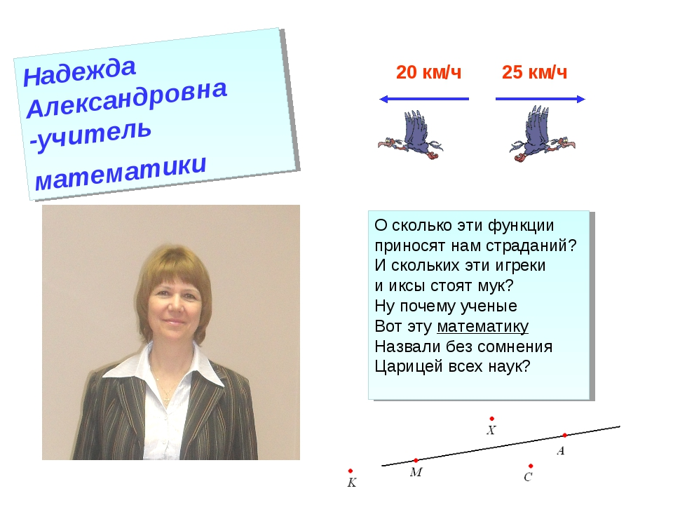 Надежда Александровна -учитель математики 20 км/ч 25 км/ч О сколько эти функц...
