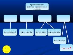 Арифметические действия с десятичными дробями 1,2 … 3,5 = 4,7 5,4 … 2,8 = 2,6