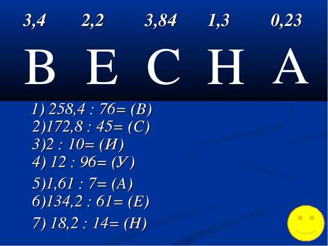 1) 258,4 : 76= (В) 2)172,8 : 45= (С) 3)2 : 10= (И) 4) 12 : 96= (У) 5)1,61 :...