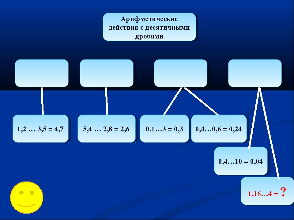 Арифметические действия с десятичными дробями 1,2 … 3,5 = 4,7 5,4 … 2,8 = 2,6...
