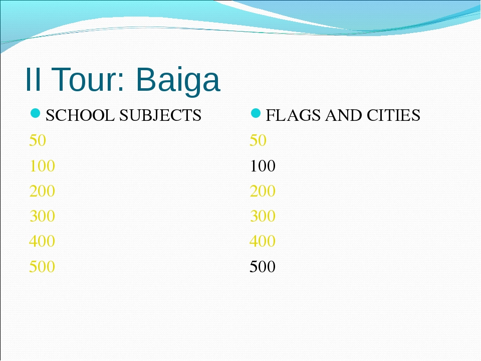 II Tour: Baiga SCHOOL SUBJECTS 50 100 200 300 400 500 FLAGS AND CITIES 50 100...