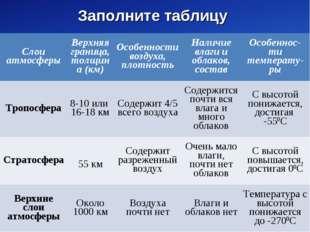 * Заполните таблицу Слои атмосферы Верхняя граница (км) Особенности воздуха