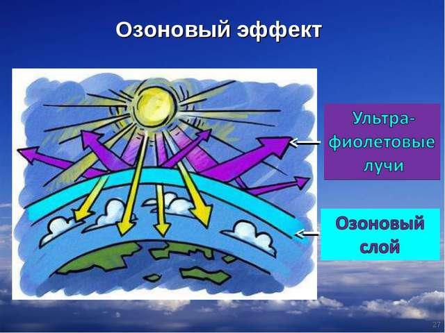 * Озоновый эффект