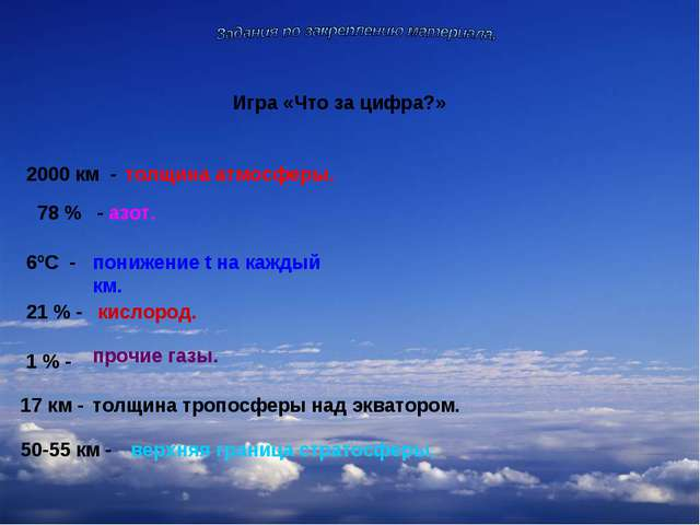 Игра «Что за цифра?» 2000 км - толщина атмосферы. 78 % - азот. 6ºС - понижени...