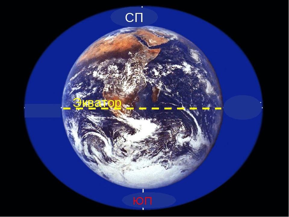 Тропосфера СП ЮП Экватор