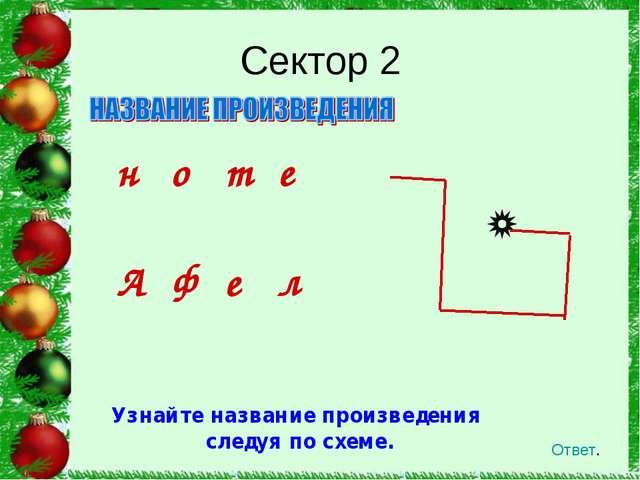 Сектор 2 Ответ. Узнайте название произведения следуя по схеме. ноте Афе...