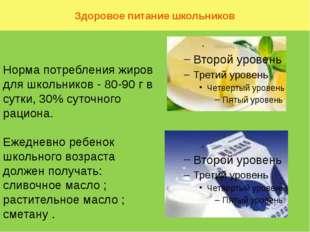 Здоровое питание школьников Норма потребления жиров для школьников - 80-90 г