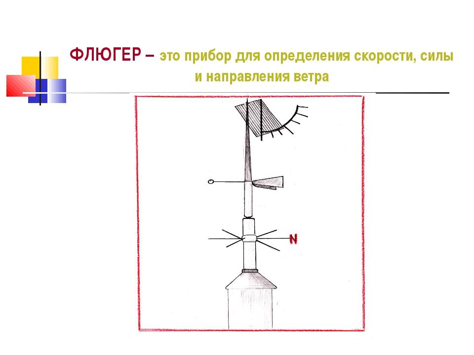 ФЛЮГЕР – это прибор для определения скорости, силы и направления ветра