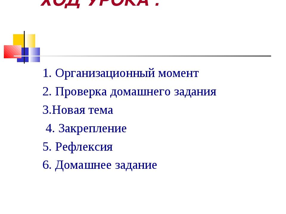 ХОД УРОКА : 1. Организационный момент 2. Проверка домашнего задания 3.Новая т...