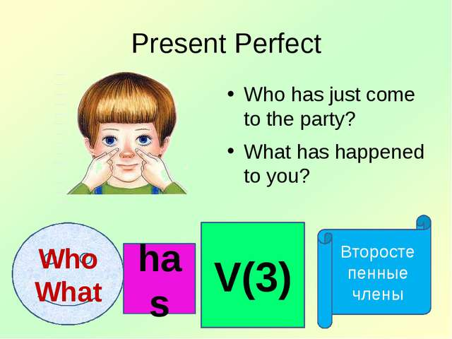 Present Perfect Who has just come to the party? What has happened to you? Who...