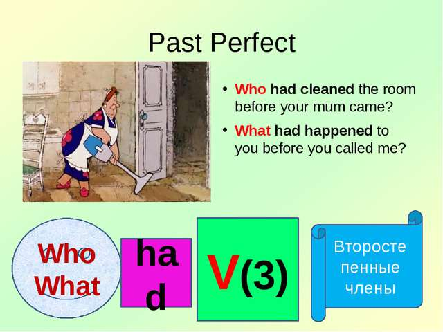 Past Perfect Who had cleaned the room before your mum came? What had happened...