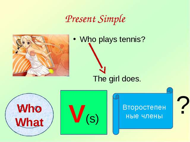 Present Simple Who plays tennis? The girl does. Who What Второстепенные члены...