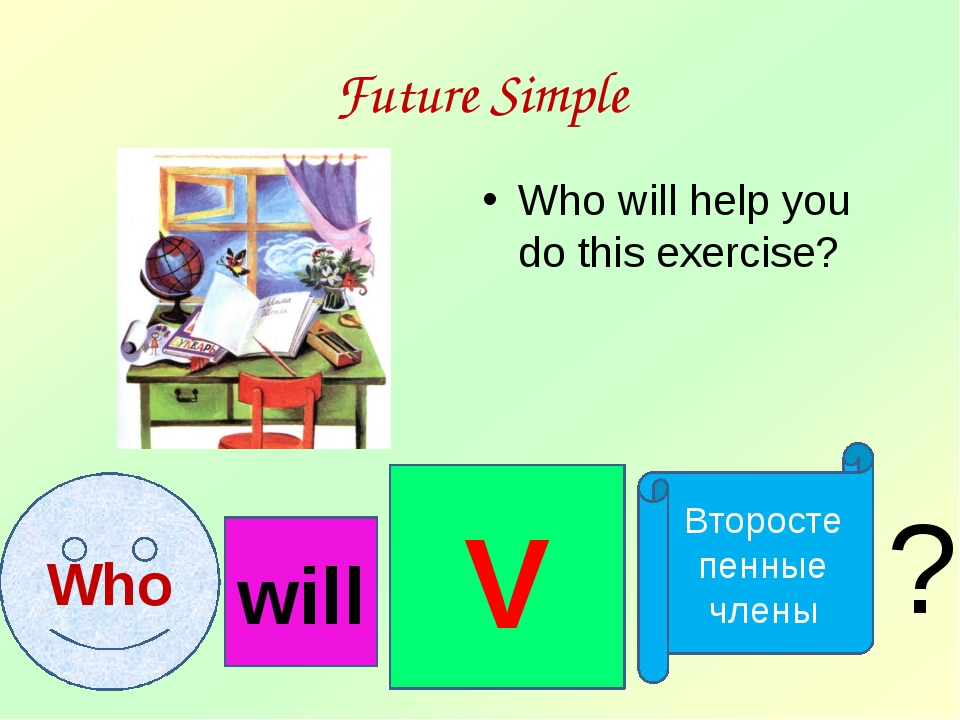 Future Simple Who will help you do this exercise? Who will V Второстепенные ч...