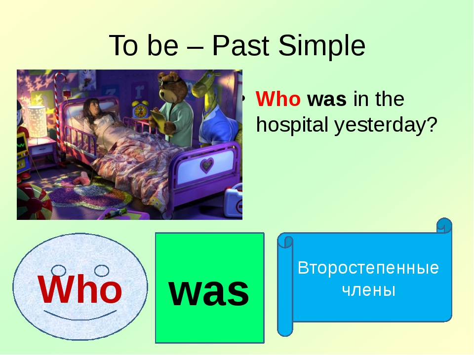 To be – Past Simple Who was in the hospital yesterday? Who was Второстепенные...