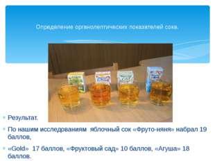 Результат. По нашим исследованиям яблочный сок «Фруто-няня» набрал 19 баллов,