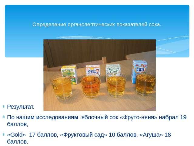 Результат. По нашим исследованиям яблочный сок «Фруто-няня» набрал 19 баллов,...