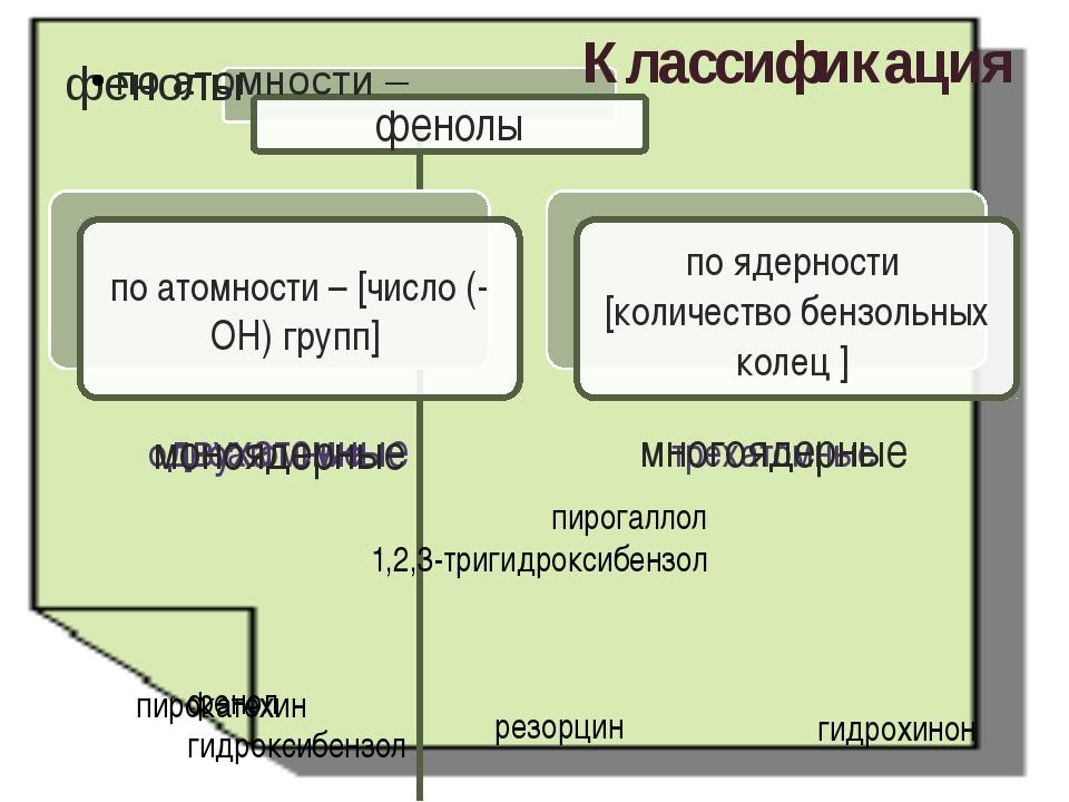 Классификация одноатомные фенол гидроксибензол трехатомные пирогаллол 1,2,3-т...