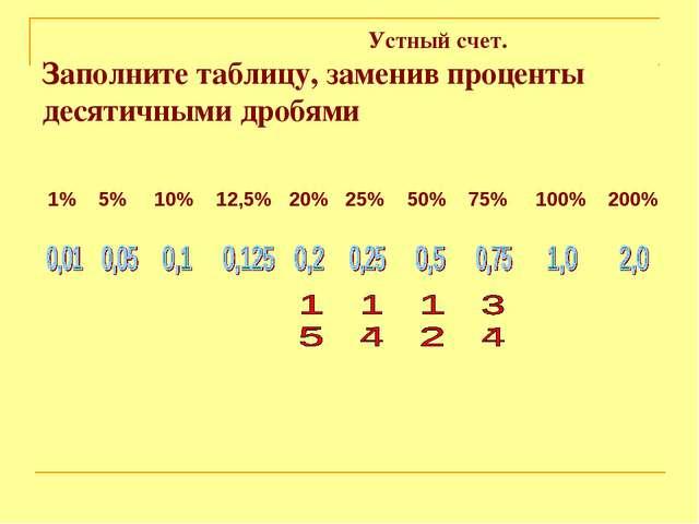 Устный счет. Заполните таблицу, заменив проценты десятичными дробями 1%5%1...