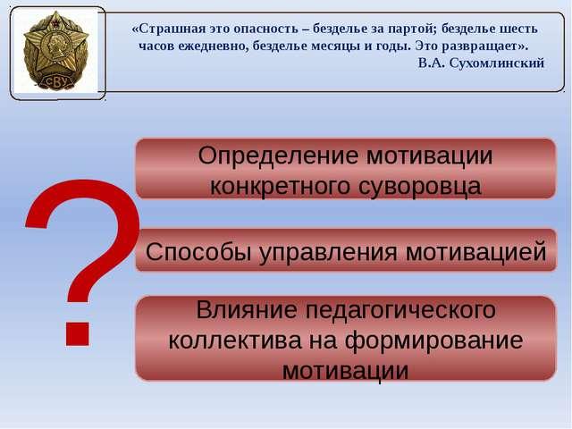 Определение мотивации конкретного суворовца Способы управления мотивацией Вли...