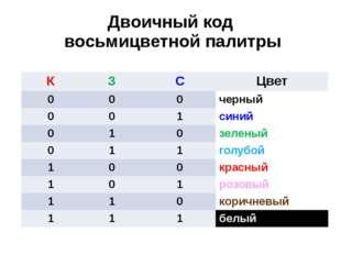 Двоичный код восьмицветной палитры К З С Цвет 0 0 0 черный 0 0 1 синий 0 1 0
