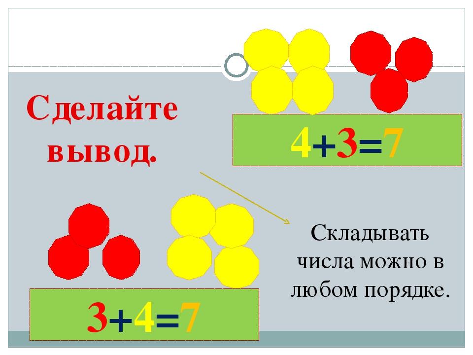 4+3=7 3+4=7 Сделайте вывод. Складывать числа можно в любом порядке.