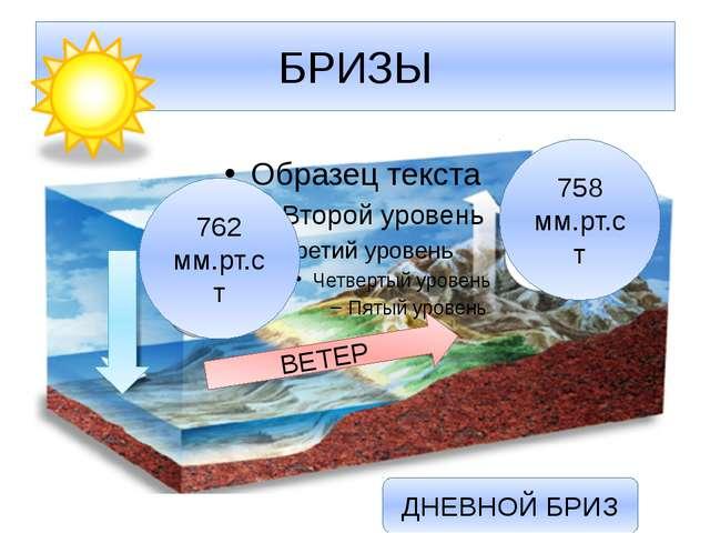 БРИЗЫ ДНЕВНОЙ БРИЗ ВЕТЕР 758 мм.рт.ст 762 мм.рт.ст