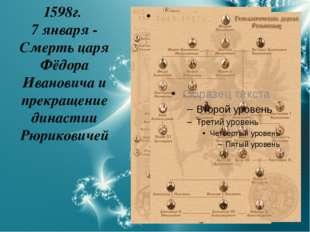 1598г. 7 января - Смерть царя Фёдора Ивановича и прекращение династии Рюриков