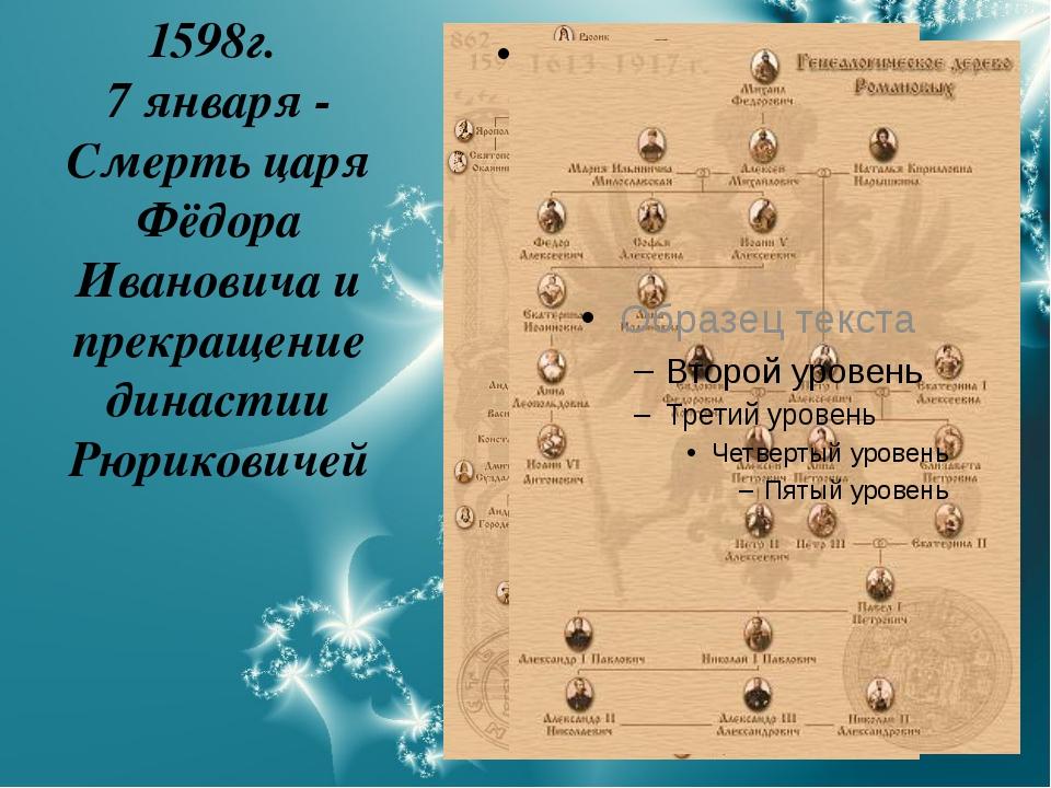 1598г. 7 января - Смерть царя Фёдора Ивановича и прекращение династии Рюриков...