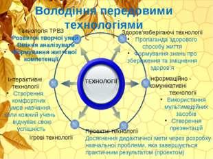 Володіння передовими технологіями ТЕХНОЛОГІЇ Технологія ТРВЗ Розвиток творчої