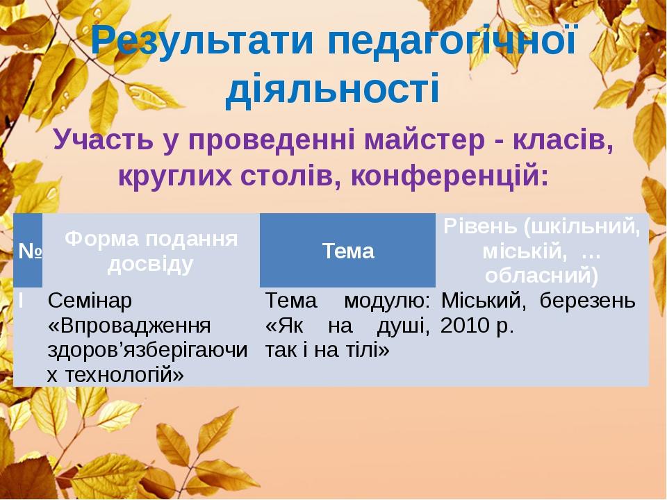 Результати педагогічної діяльності Участь у проведенні майстер - класів, круг...