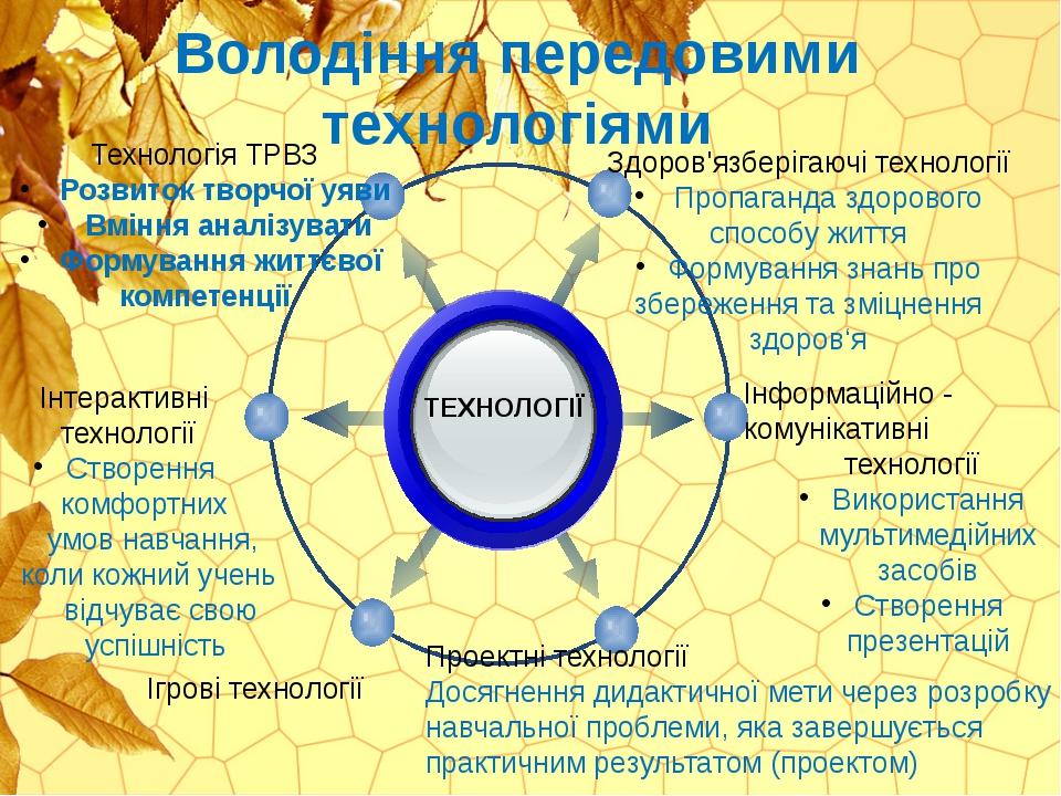 Володіння передовими технологіями ТЕХНОЛОГІЇ Технологія ТРВЗ Розвиток творчої...