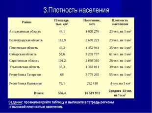 3.Плотность населения Задание: проанализируйте таблицу и выпишите в тетрадь р