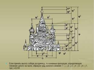 Если принять высоту собора за единицу, то основные пропорции, определяющие чл