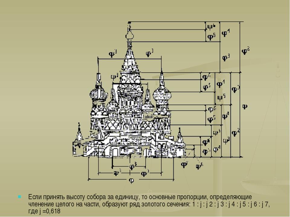 Если принять высоту собора за единицу, то основные пропорции, определяющие чл...