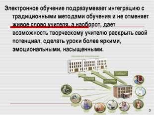 Электронное обучение подразумевает интеграцию с традиционными методами обучен