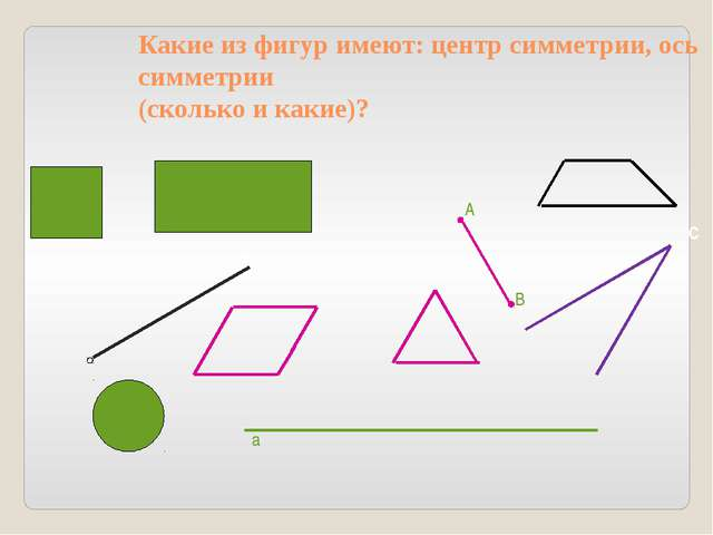 Какие из фигур имеют: центр симметрии, ось симметрии (сколько и какие)? а А В...