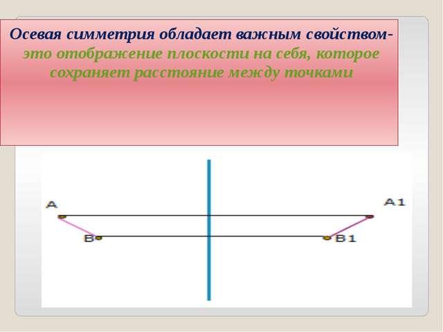 Осевая симметрия обладает важным свойством- это отображение плоскости на себя...