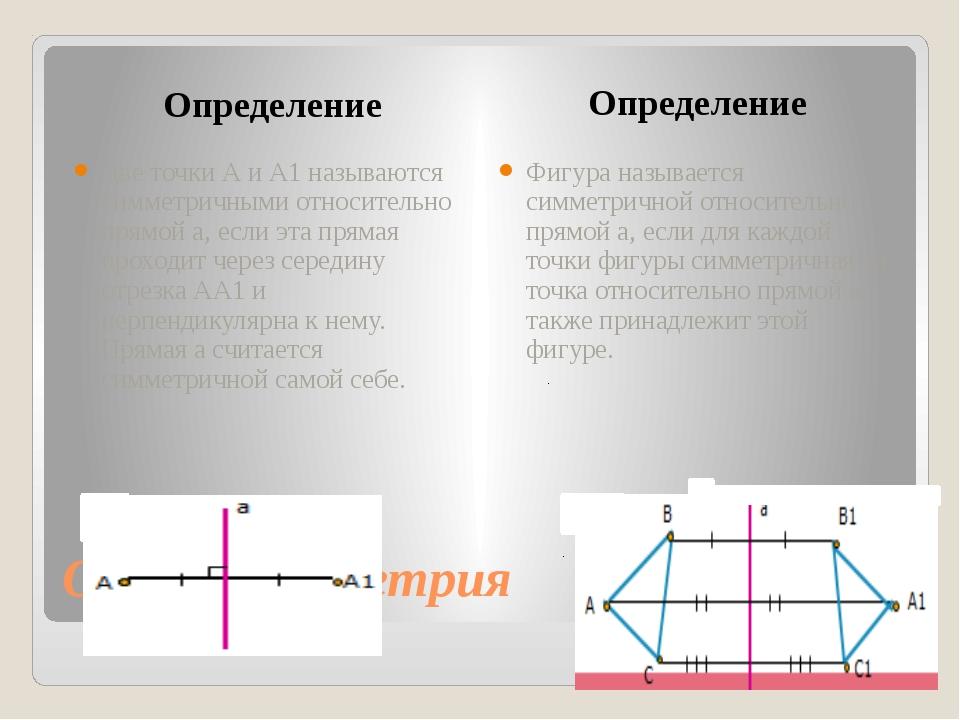 Осевая симметрия Определение Определение Две точки А и А1 называются симметри...