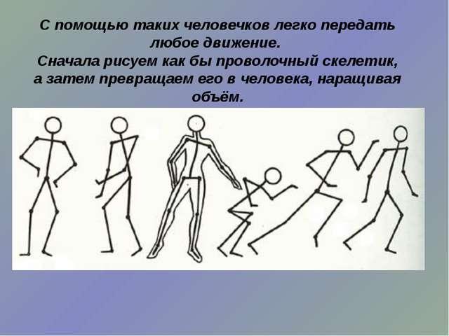 Презентация изо 7 класс фигура человека в движении