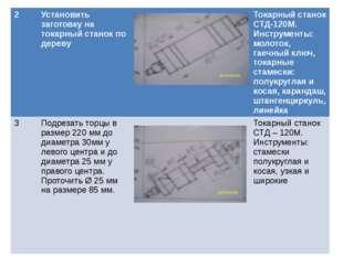 2 Установить заготовку на токарный станок по дереву Токарный станок СТД-120М.