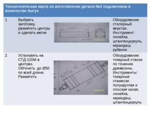 Технологическая карта на изготовление детали №3 подсвечника в количестве 4шту