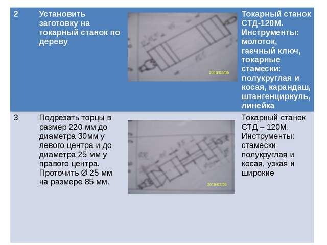 2 Установить заготовку на токарный станок по дереву Токарный станок СТД-120М....