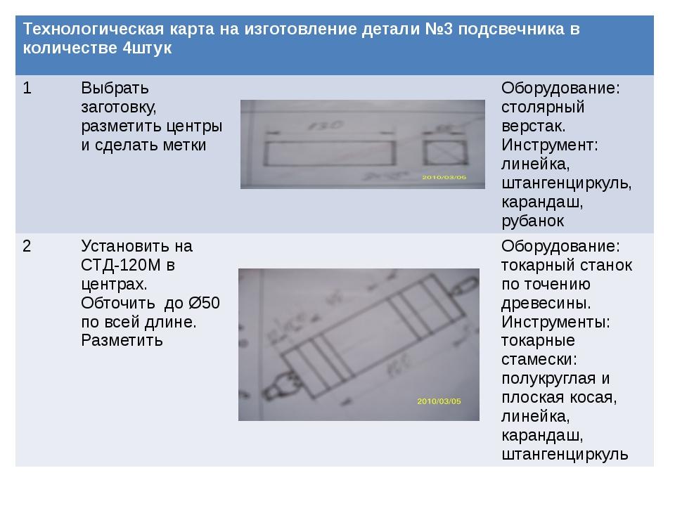 Технологическая карта на изготовление детали №3 подсвечника в количестве 4шту...