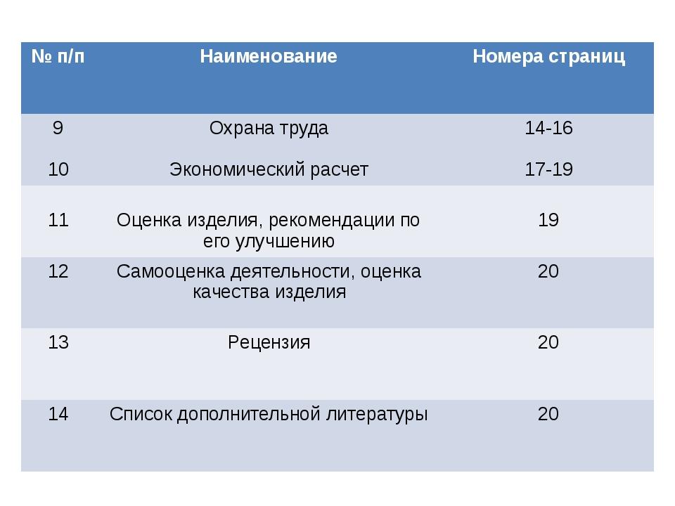 №п/п Наименование Номера страниц 9 10 Охрана труда Экономический расчет 14-16...