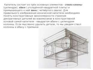 Капитель состоит из трёх основных элементов -ствола колонны-(цилиндра),аба