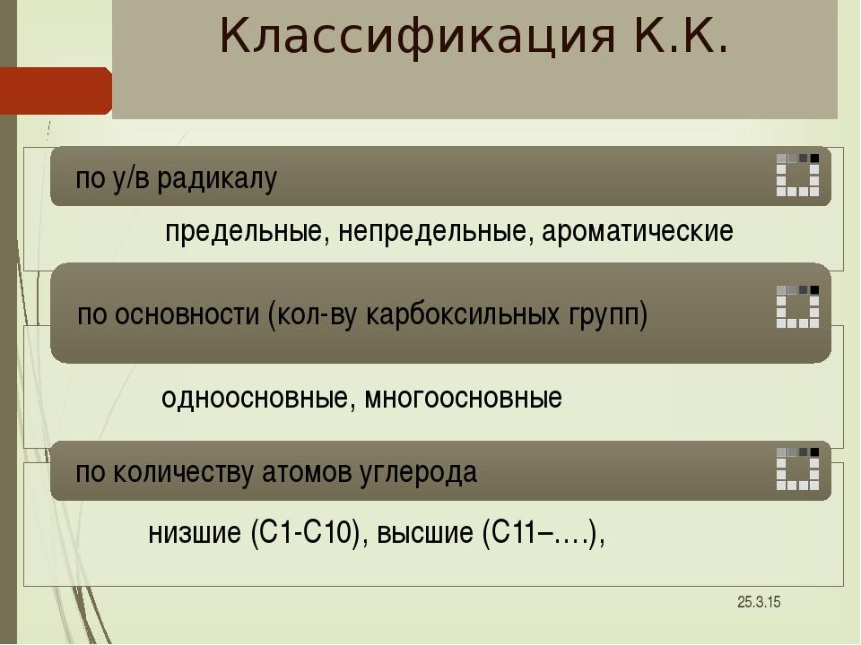 Ароматические К.К. ацетилсалициловая бензоат натрия