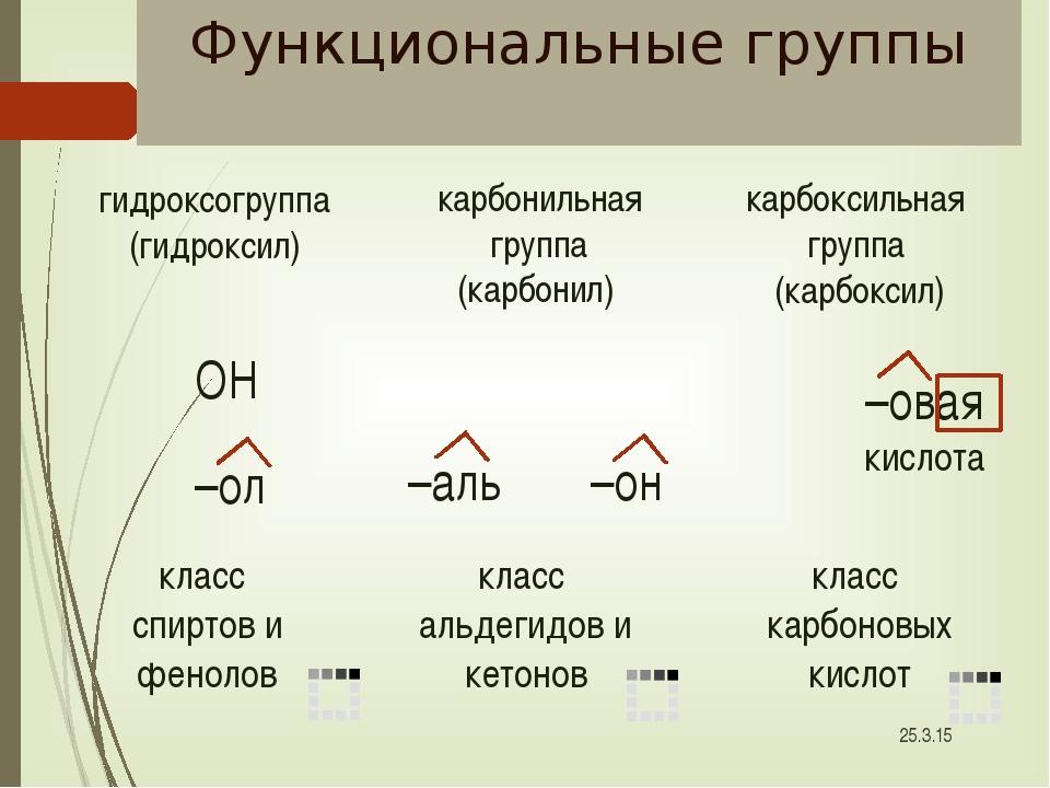 Альдегиды и кетоны производные у/в, в молекулах которых один или несколько ат...